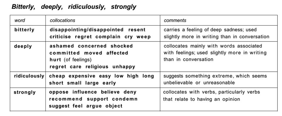 case study essay social work