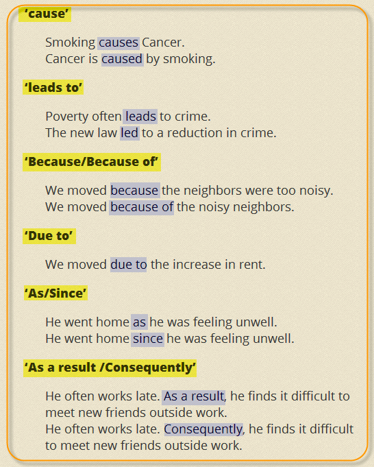 Words Language Grammar: DISCOURSE MARKERS / CONNECTORS