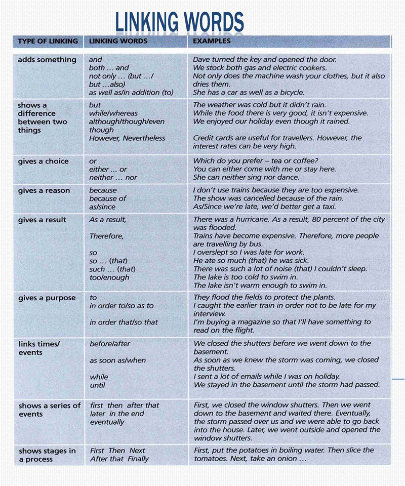 transitional phrases for essays list