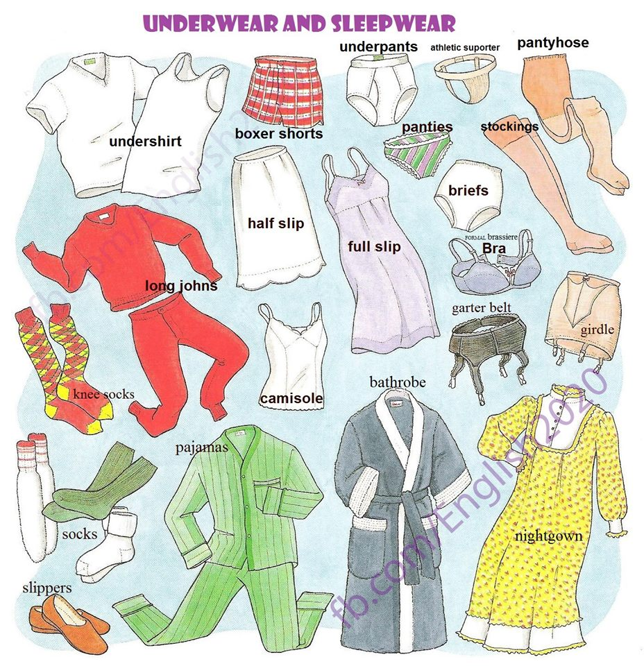 Clothes vocabulary learn english