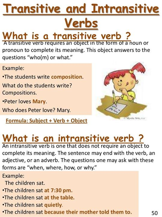 VERB TENSES – Transitive and Intransitive Verbs Worksheet