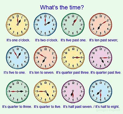 Telling The Time My English Blog