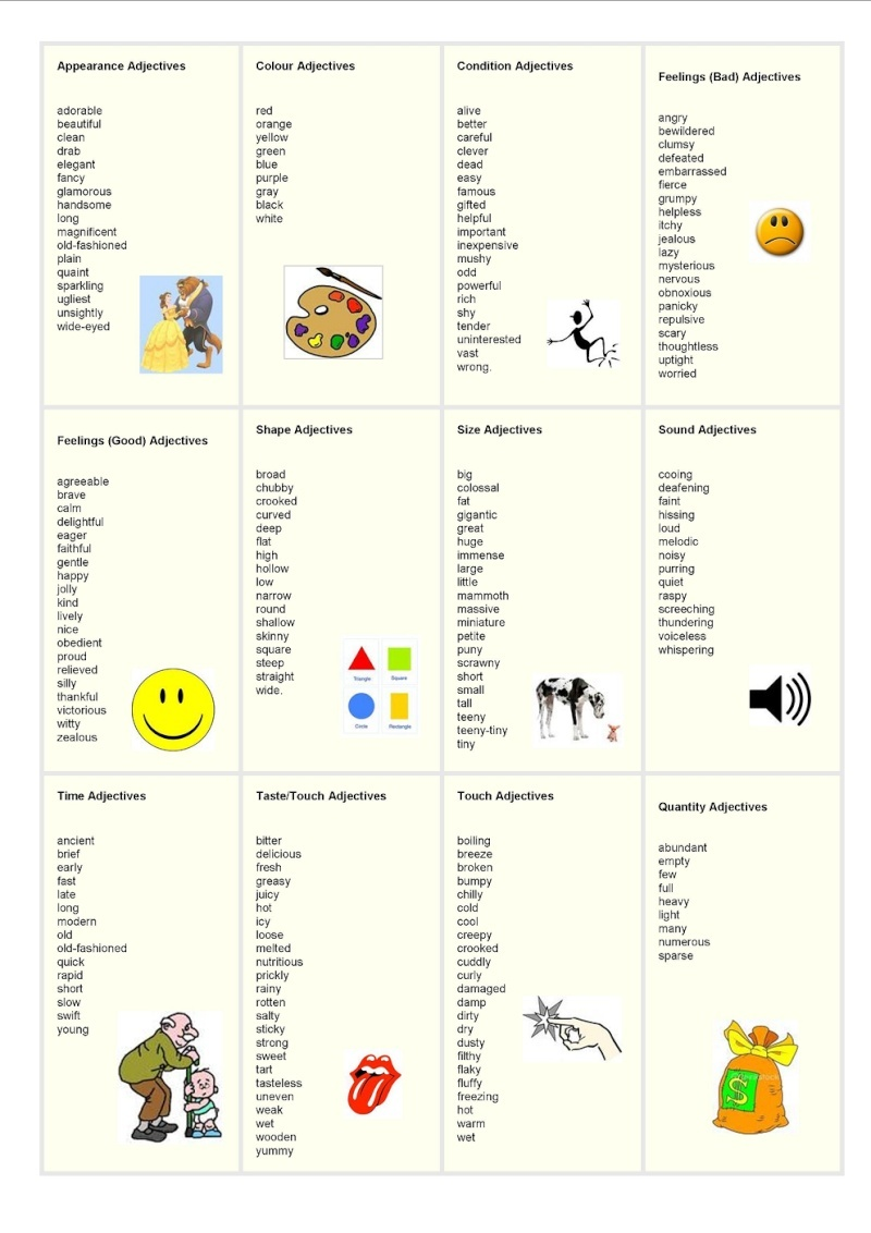 Adjectives For A Resume Cover Letter