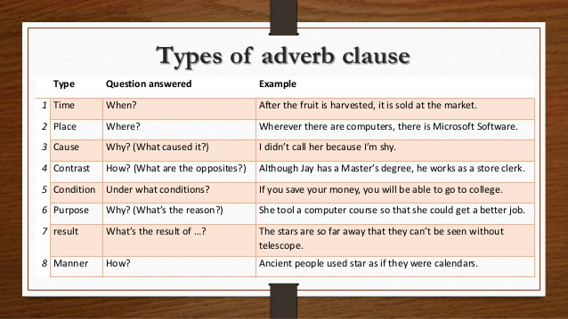 adverbial-clauses-6-638