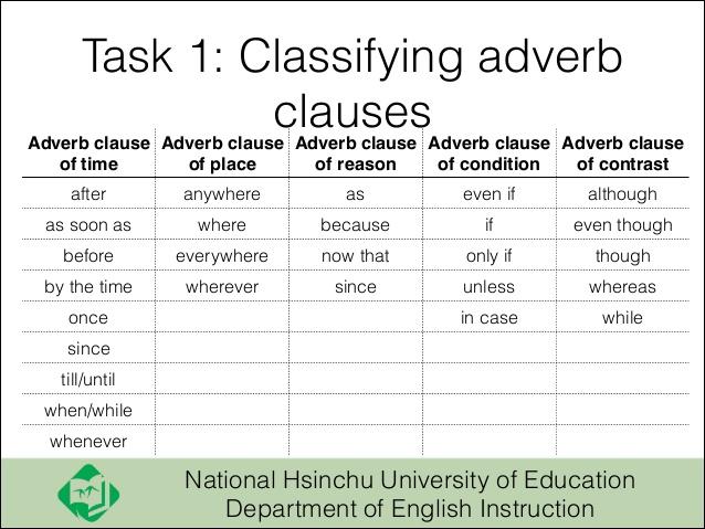 adverbial-phrase-5-638