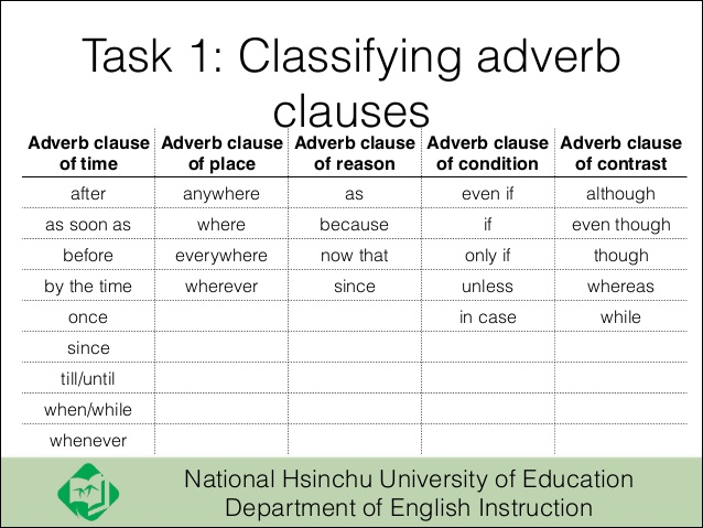 Adverb Clauses My English Blog