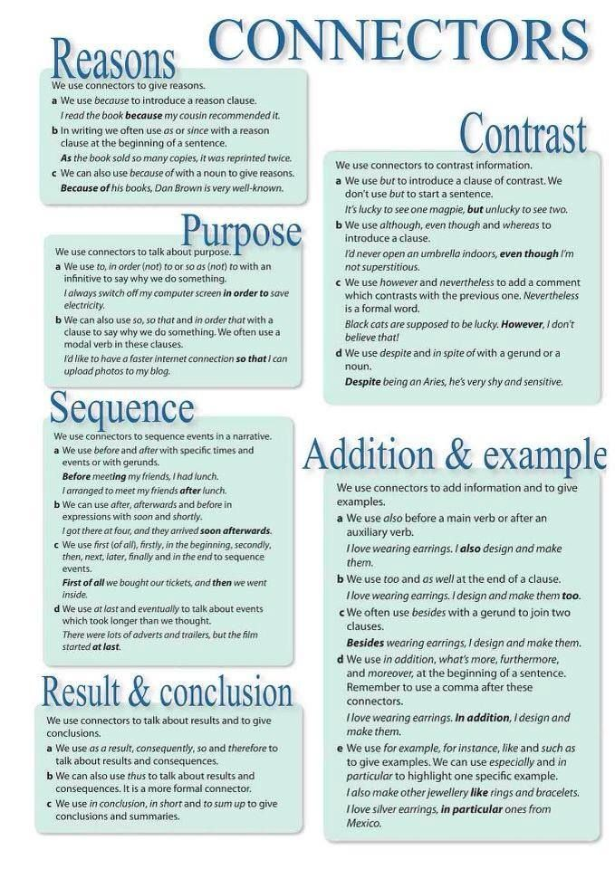 Discourse Markers Connectors My English Blog