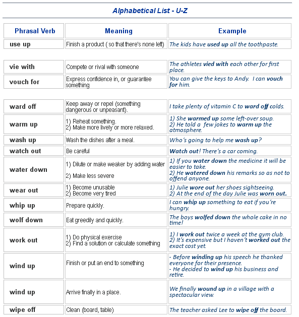 english discourse markers list pdf