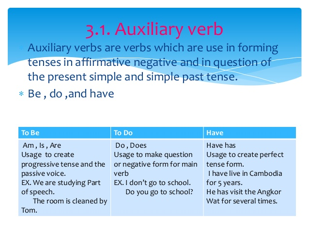 verbs-mr-ken-thearith-7-638