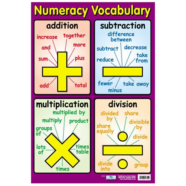 math in english vocabulary pdf