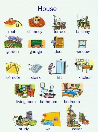 House And Furniture on Houses Pictures Of Kindergarten Worksheets