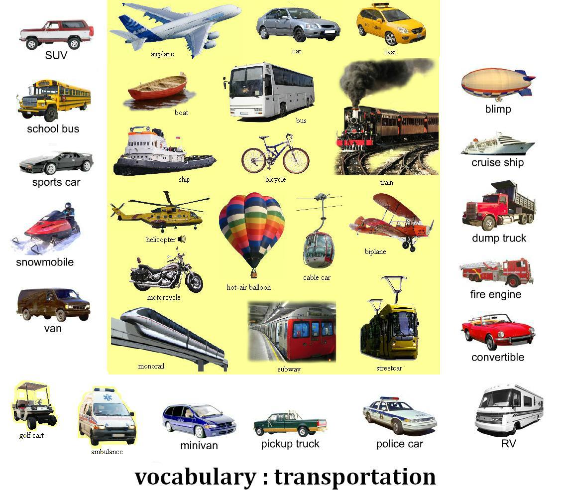 Vocabulary Transport and Travelling 415535_232491866851281_1220590891_o