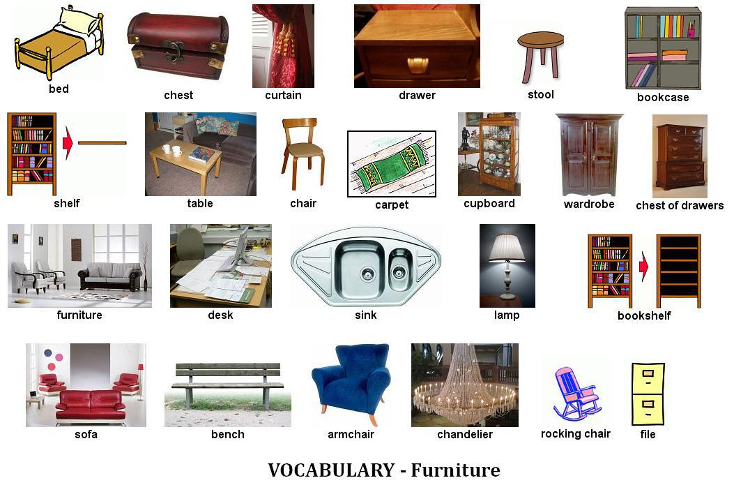 House and furniture my english blog for Names of dining room furniture