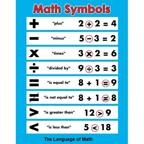 English Kids Fun Math Symbols