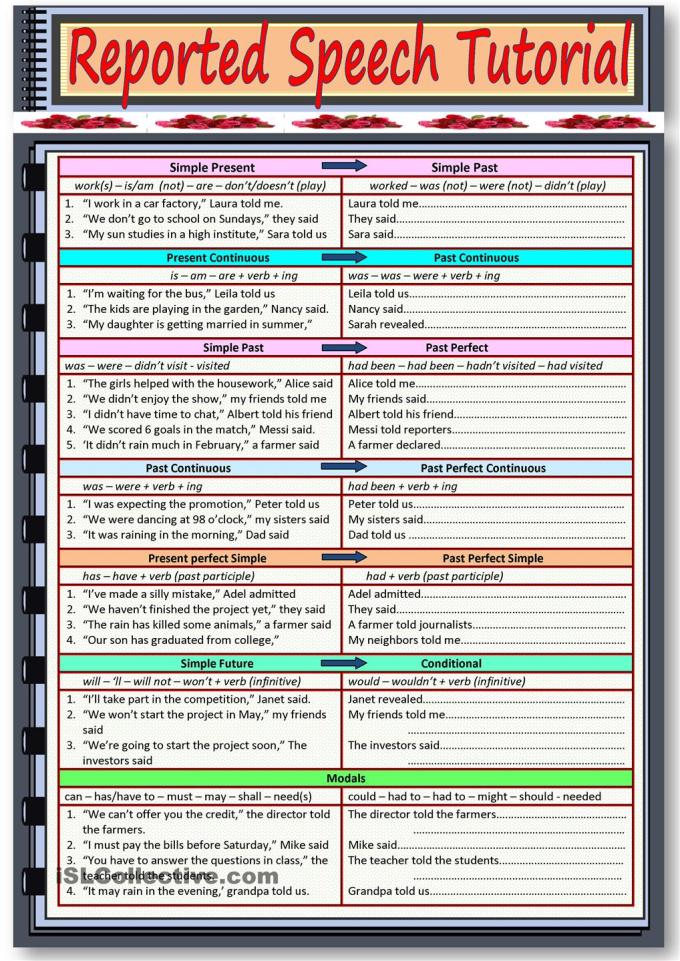 Full Islcollective Worksheets Upperintermediate B Advanced C High School Reported Speech Indi Eslprintables D B E Cbfd additionally Original also Page Thumb Large furthermore Hqdefault additionally Owl Great Horned Mf. on grade 1 worksheets