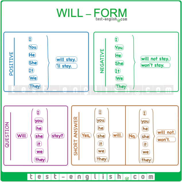 will-form